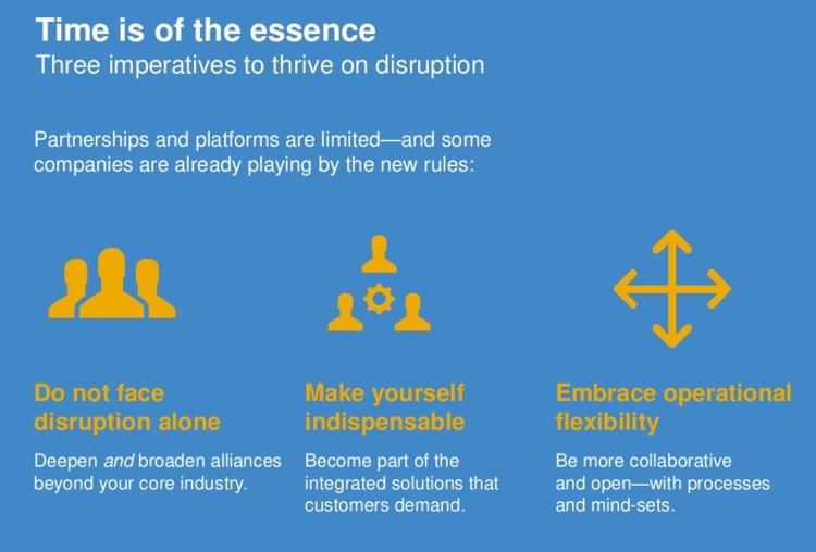 Source:https://www.accenture.com/us-en/insight-thriving-disruption